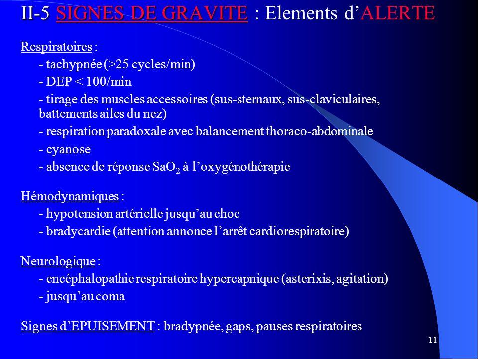 II-5 SIGNES DE GRAVITE : Elements d'ALERTE