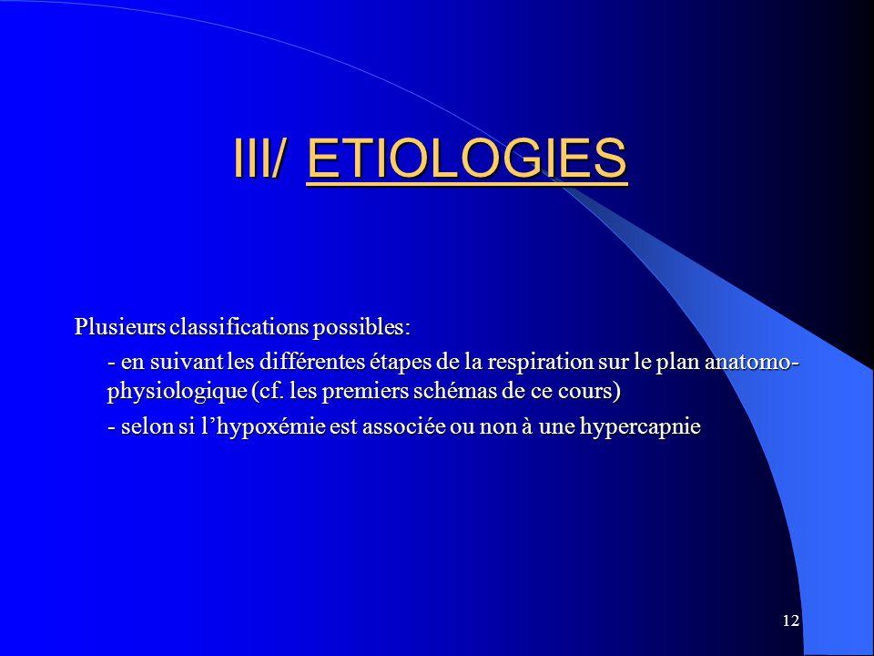 III/ ETIOLOGIES Plusieurs classifications possibles: