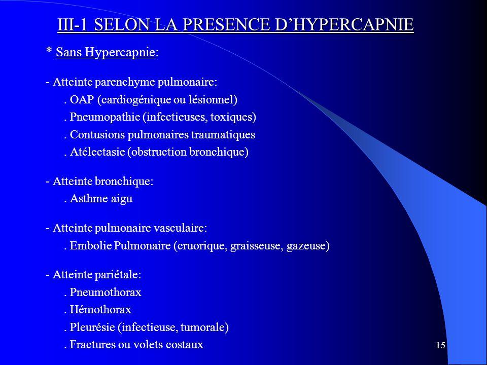 III-1 SELON LA PRESENCE D'HYPERCAPNIE