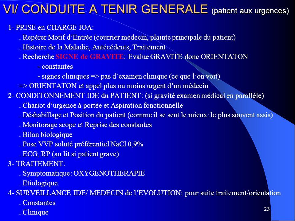 VI/ CONDUITE A TENIR GENERALE (patient aux urgences)