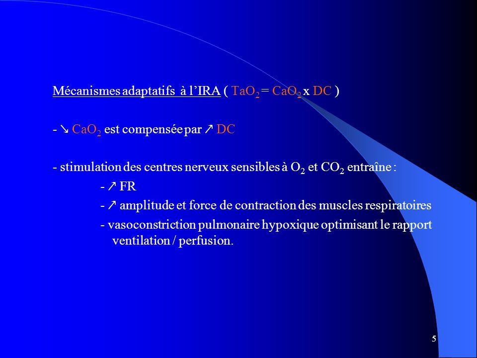 Mécanismes adaptatifs à l'IRA ( TaO2 = CaO2 x DC )