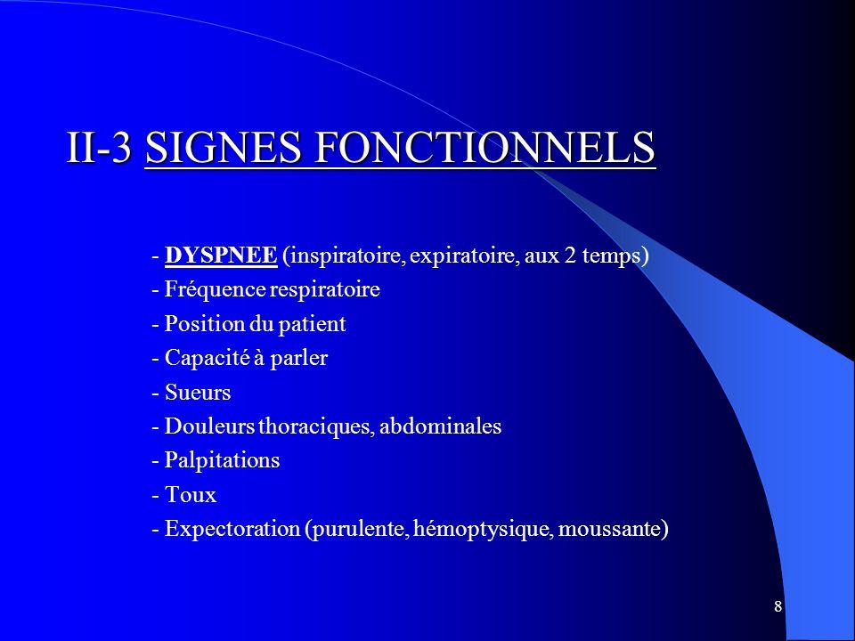 II-3 SIGNES FONCTIONNELS