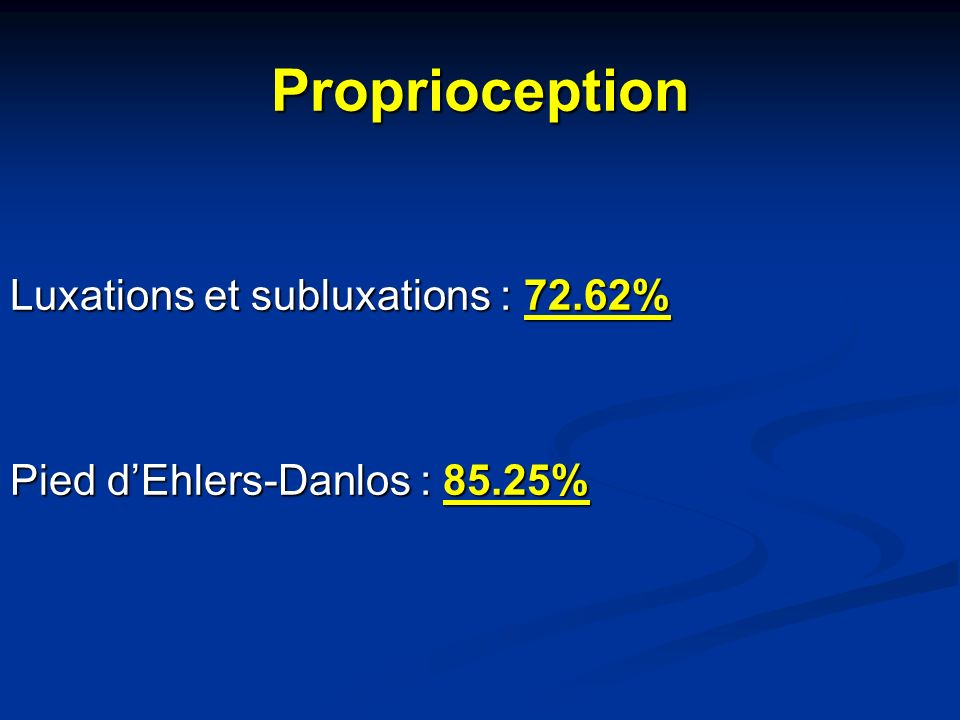 Proprioception Luxations et subluxations : 72.62%