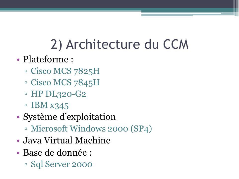 2) Architecture du CCM Plateforme : Système d'exploitation