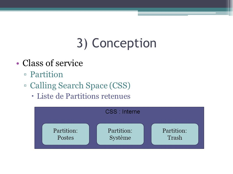3) Conception Class of service Partition Calling Search Space (CSS)
