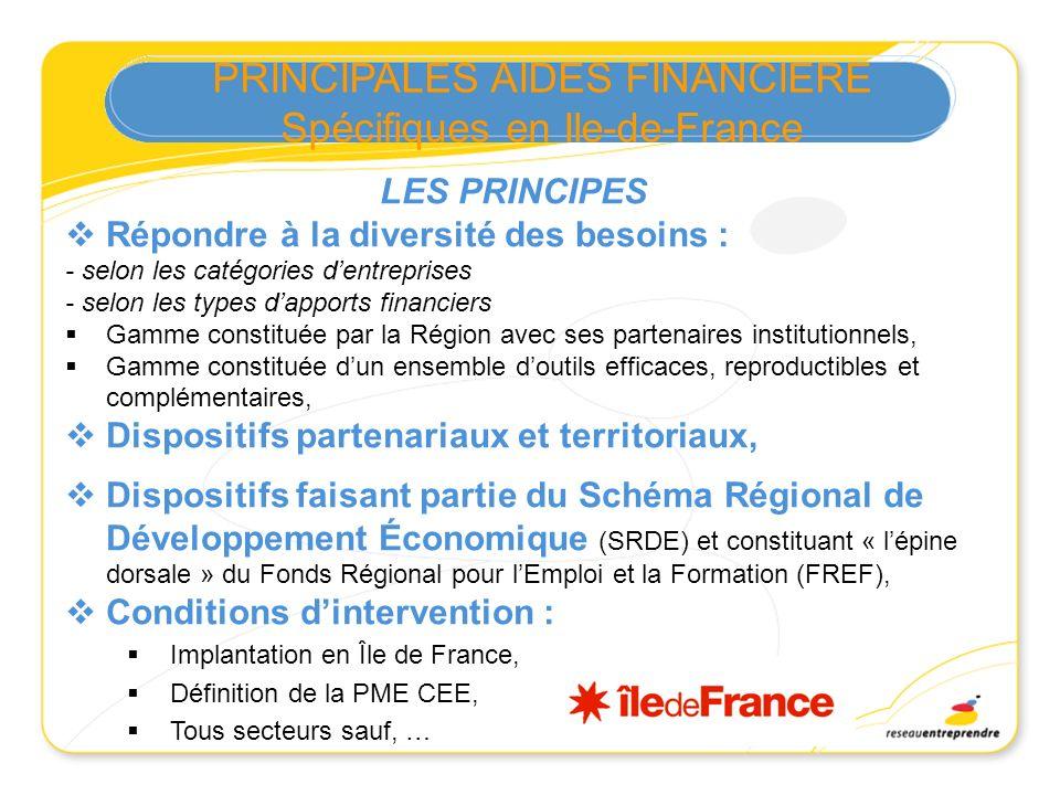 PRINCIPALES AIDES FINANCIERE Spécifiques en Ile-de-France
