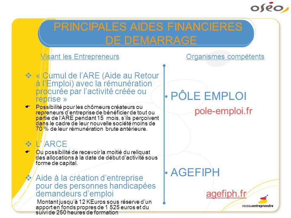 PRINCIPALES AIDES FINANCIERES DE DEMARRAGE