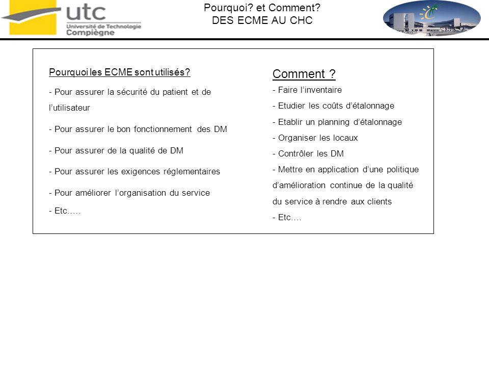 Pourquoi et Comment DES ECME AU CHC