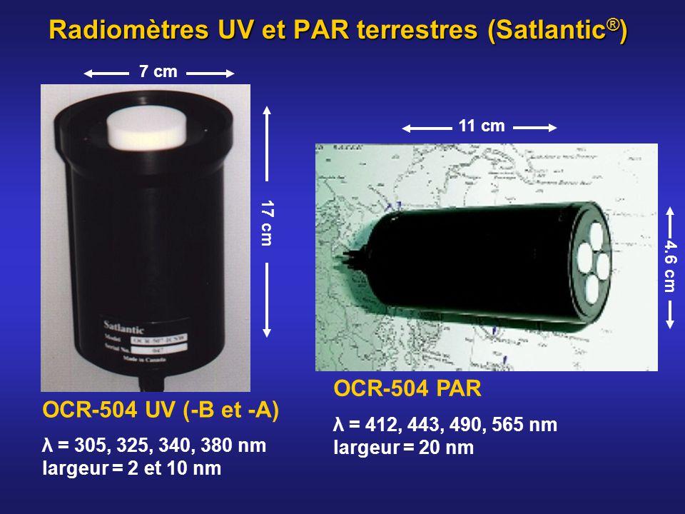 Radiomètres UV et PAR terrestres (Satlantic®)