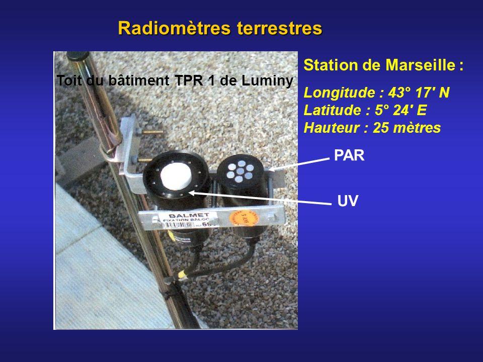 Radiomètres terrestres