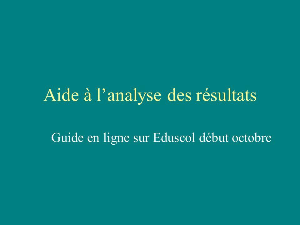 Aide à l'analyse des résultats