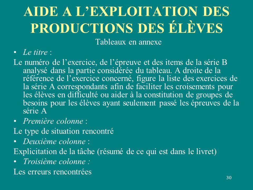 AIDE A L'EXPLOITATION DES PRODUCTIONS DES ÉLÈVES