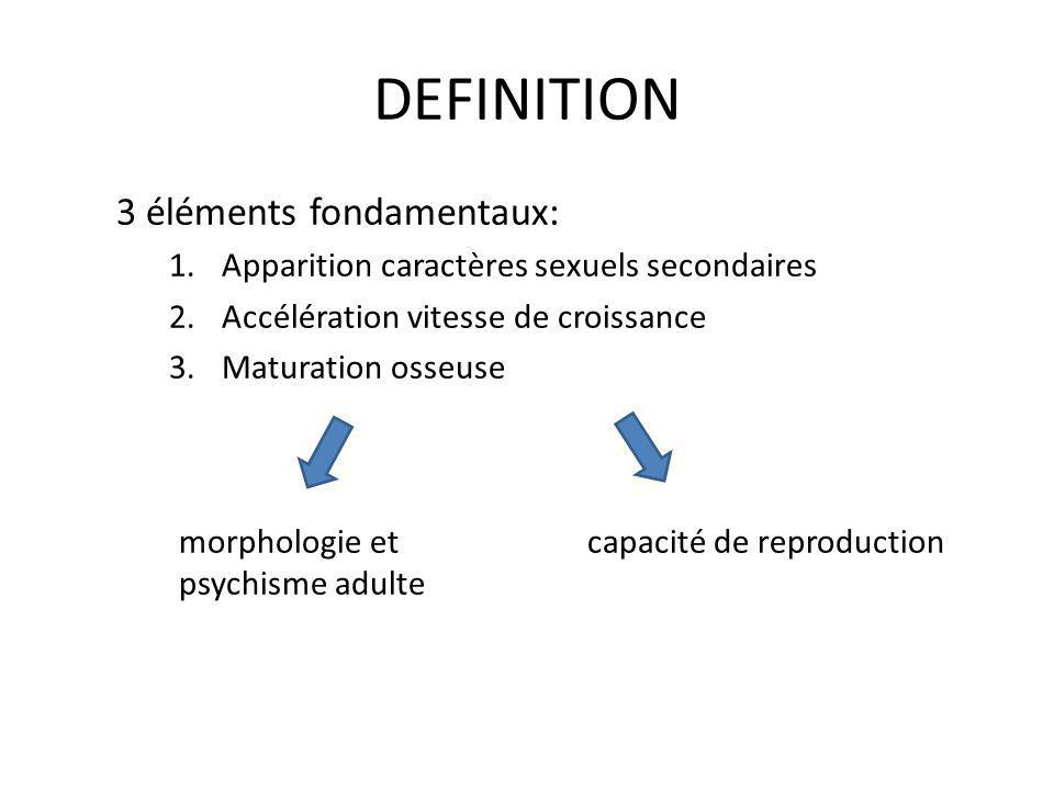 DEFINITION 3 éléments fondamentaux: