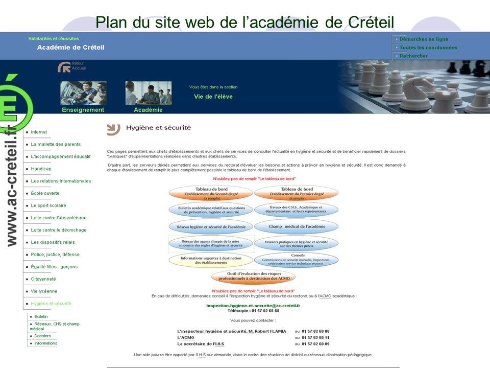 Plan du site web de l'académie de Créteil