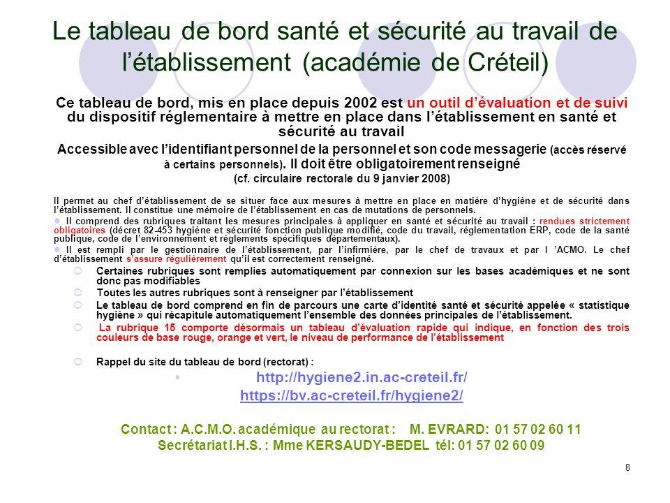Le tableau de bord santé et sécurité au travail de l'établissement (académie de Créteil)