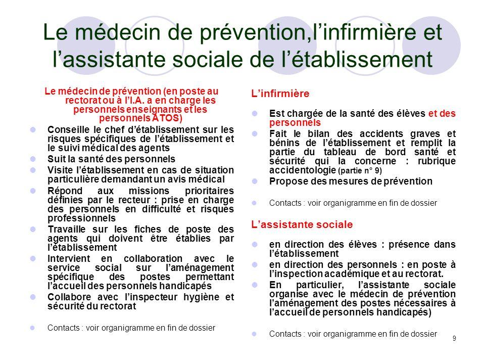 Le médecin de prévention,l'infirmière et l'assistante sociale de l'établissement