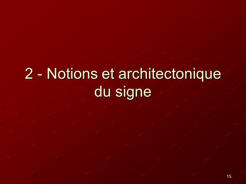 2 - Notions et architectonique du signe