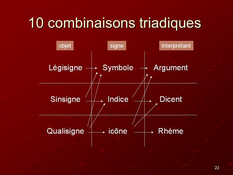 10 combinaisons triadiques