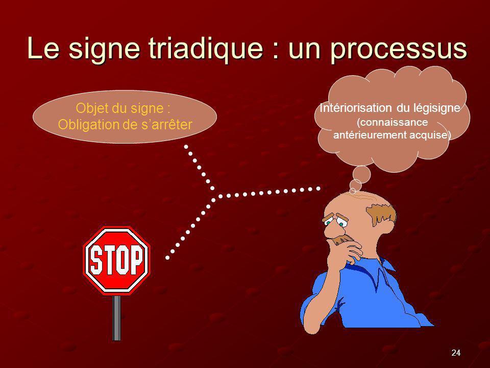 Le signe triadique : un processus