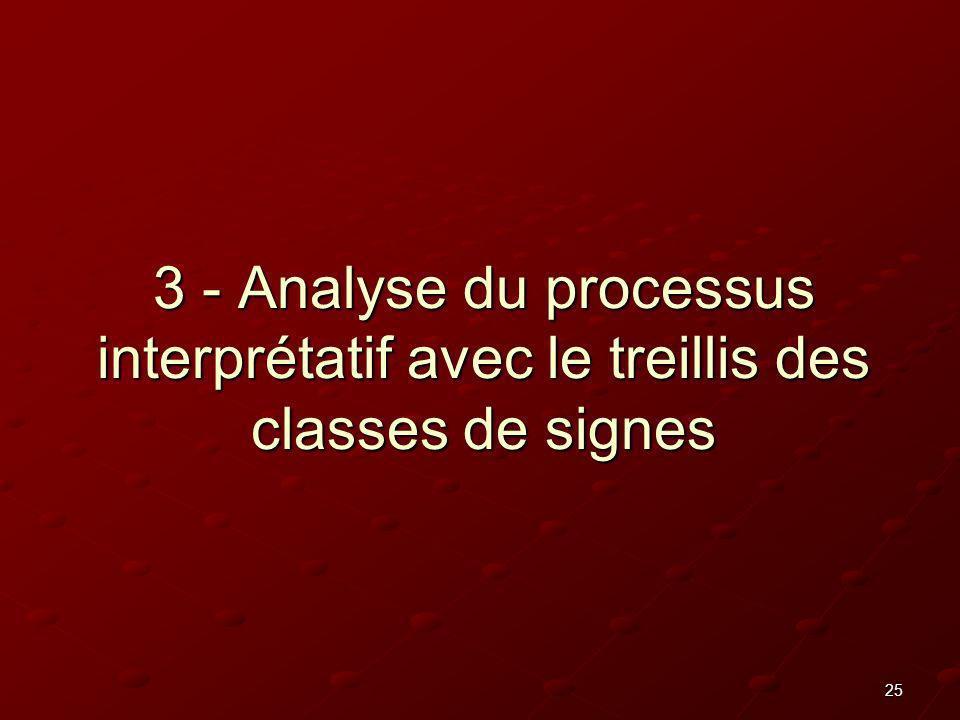 3 - Analyse du processus interprétatif avec le treillis des classes de signes