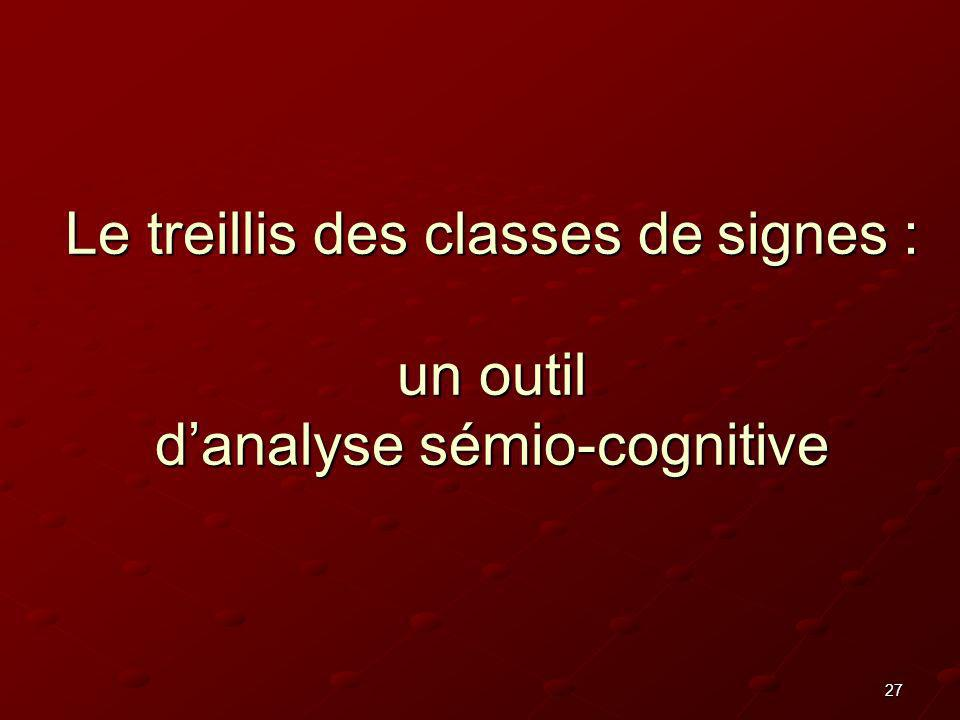 Le treillis des classes de signes : un outil d'analyse sémio-cognitive