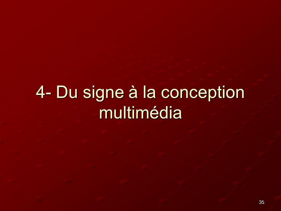 4- Du signe à la conception multimédia