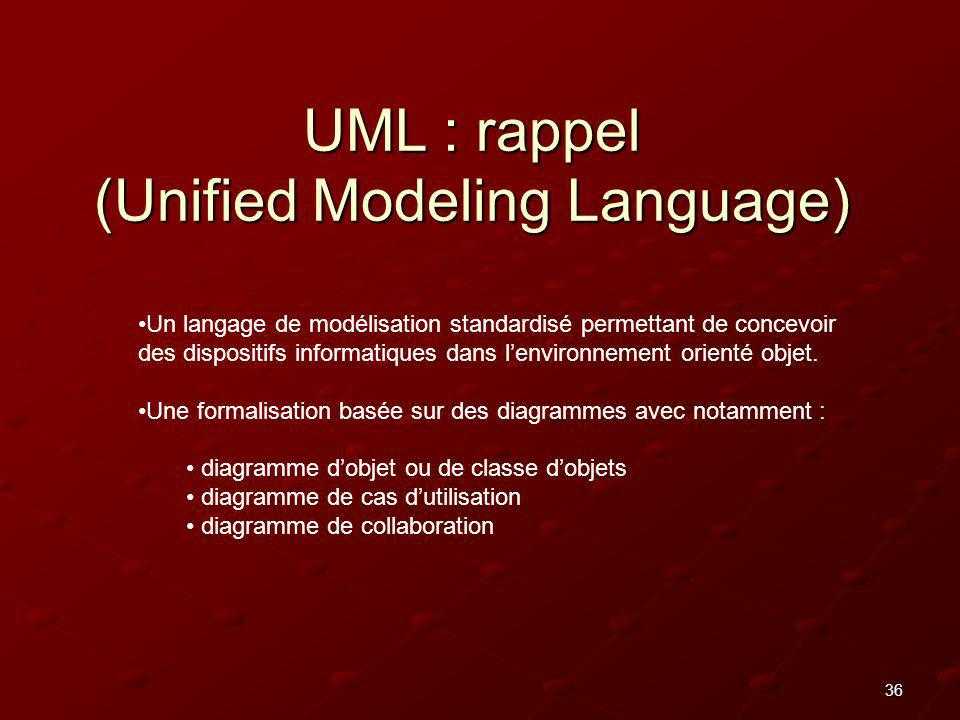UML : rappel (Unified Modeling Language)