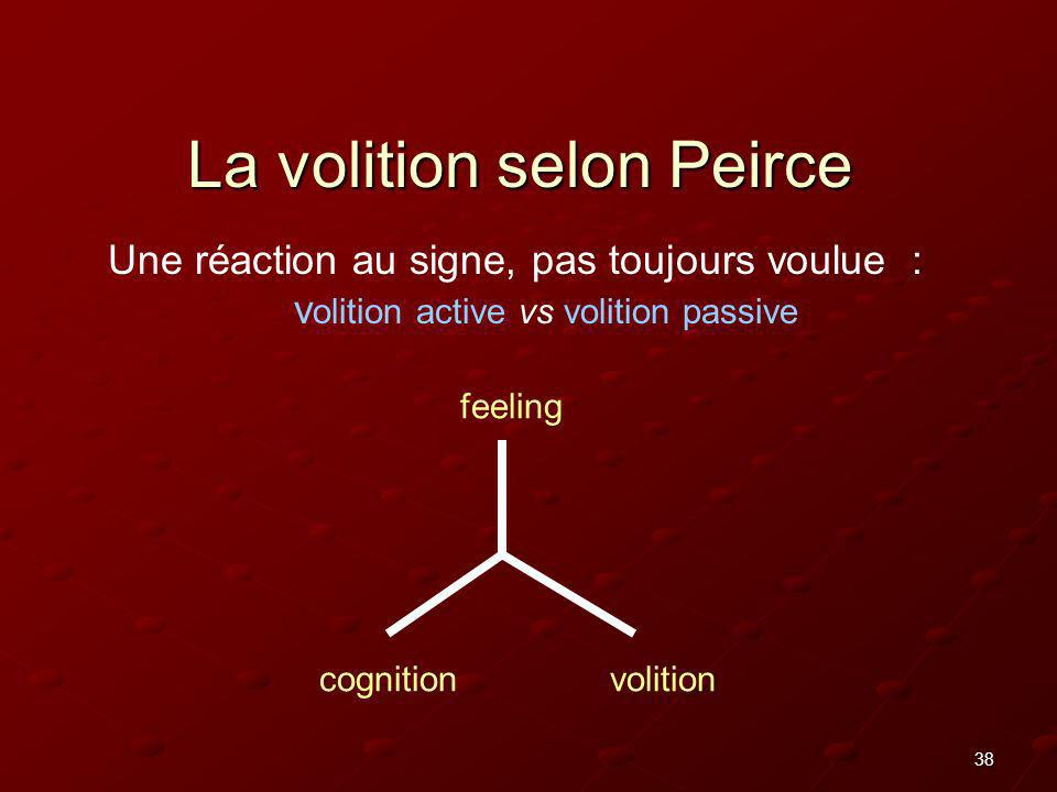 La volition selon Peirce