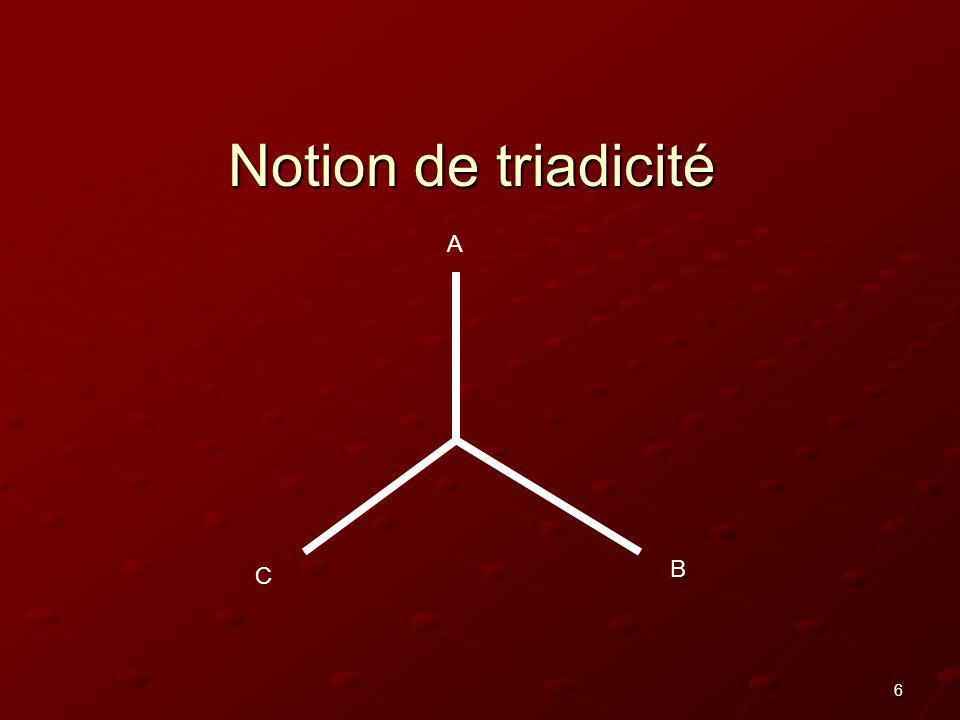 Notion de triadicité A B C
