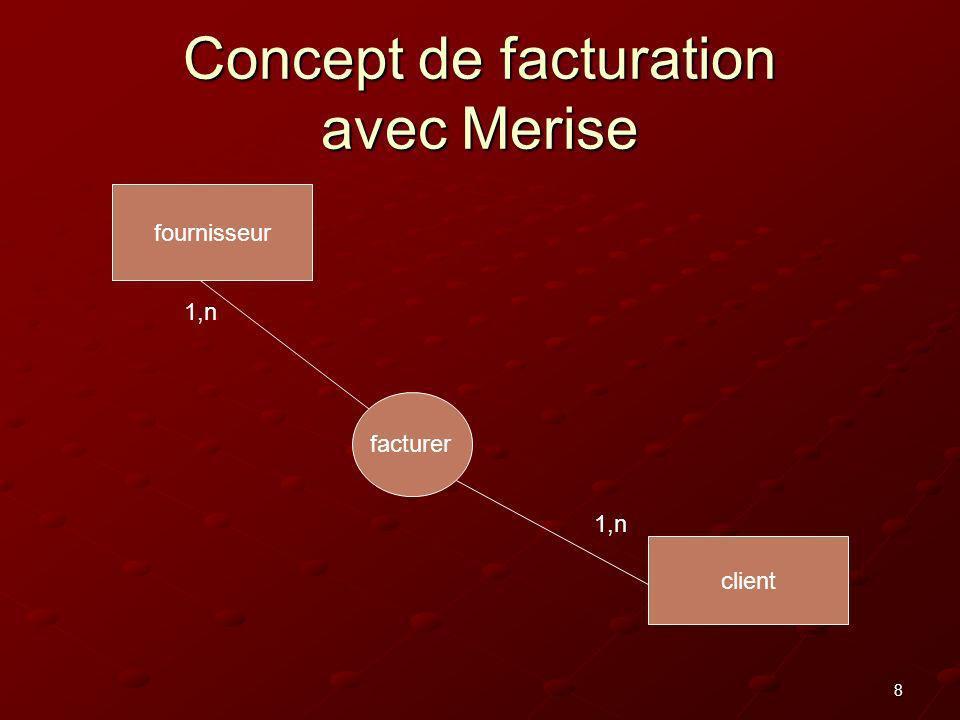 Concept de facturation avec Merise