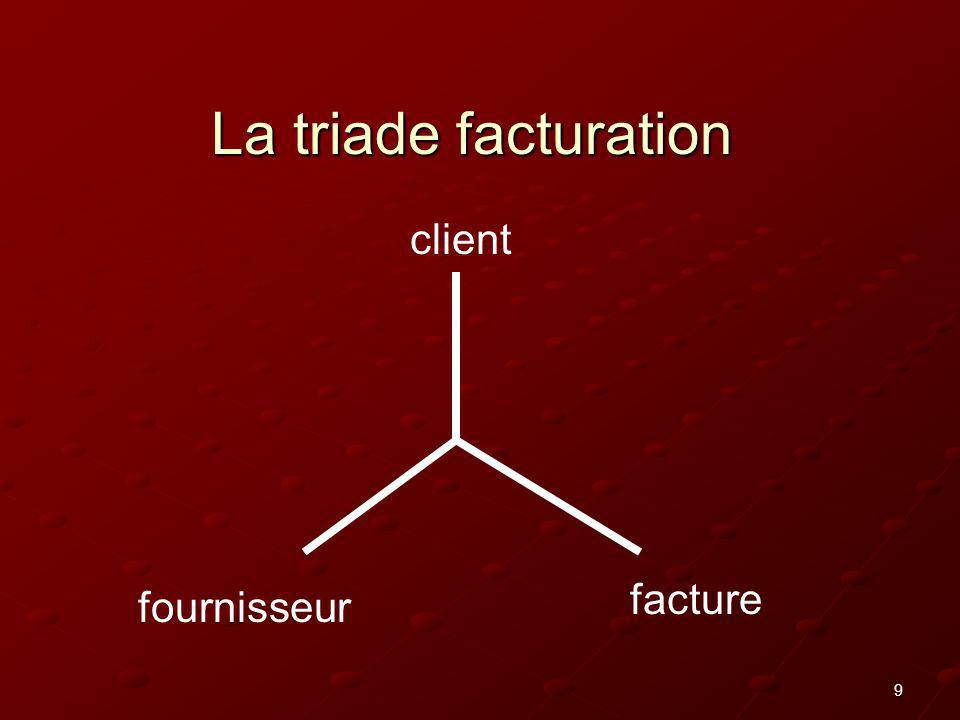 La triade facturation client facture fournisseur