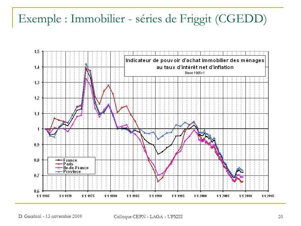Exemple : Immobilier - séries de Friggit (CGEDD)
