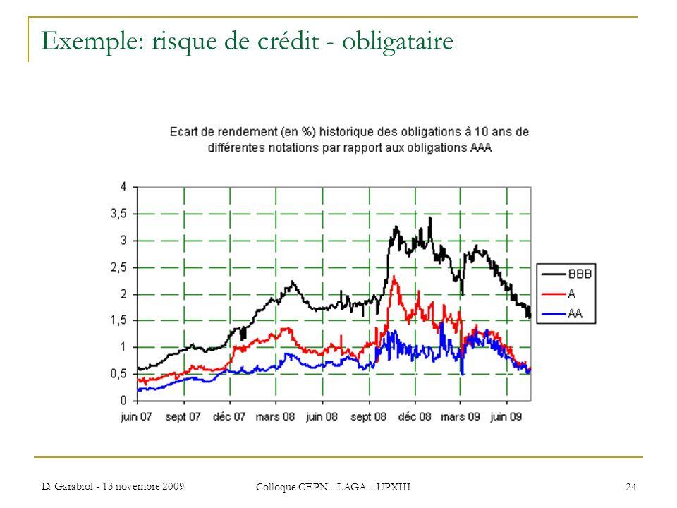 Exemple: risque de crédit - obligataire