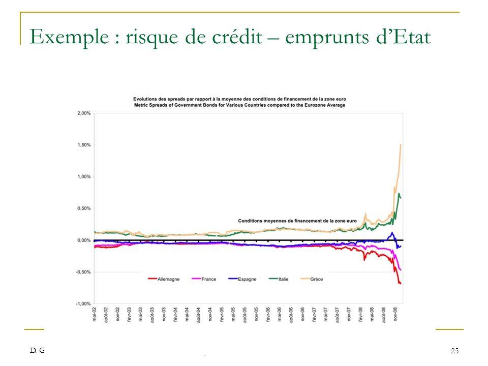 Exemple : risque de crédit – emprunts d'Etat