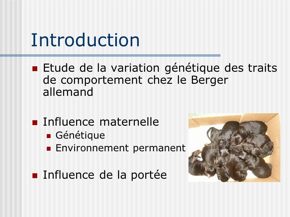 Introduction Etude de la variation génétique des traits de comportement chez le Berger allemand. Influence maternelle.