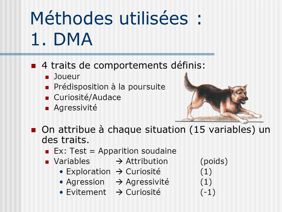 Méthodes utilisées : 1. DMA