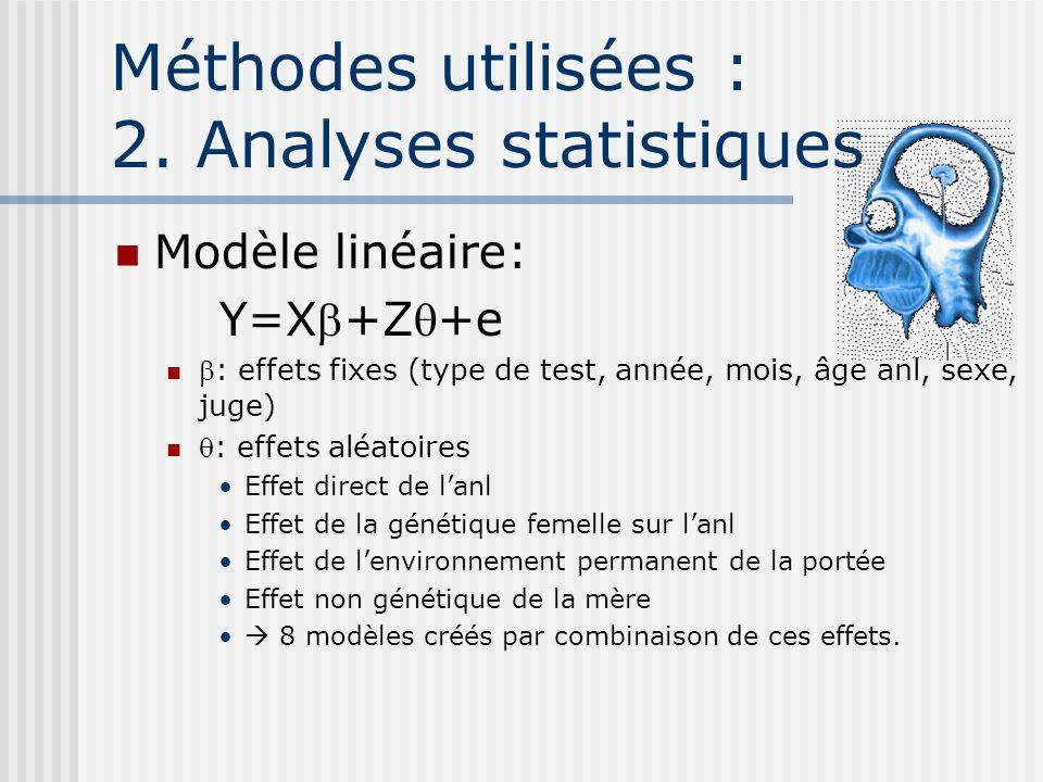 Méthodes utilisées : 2. Analyses statistiques