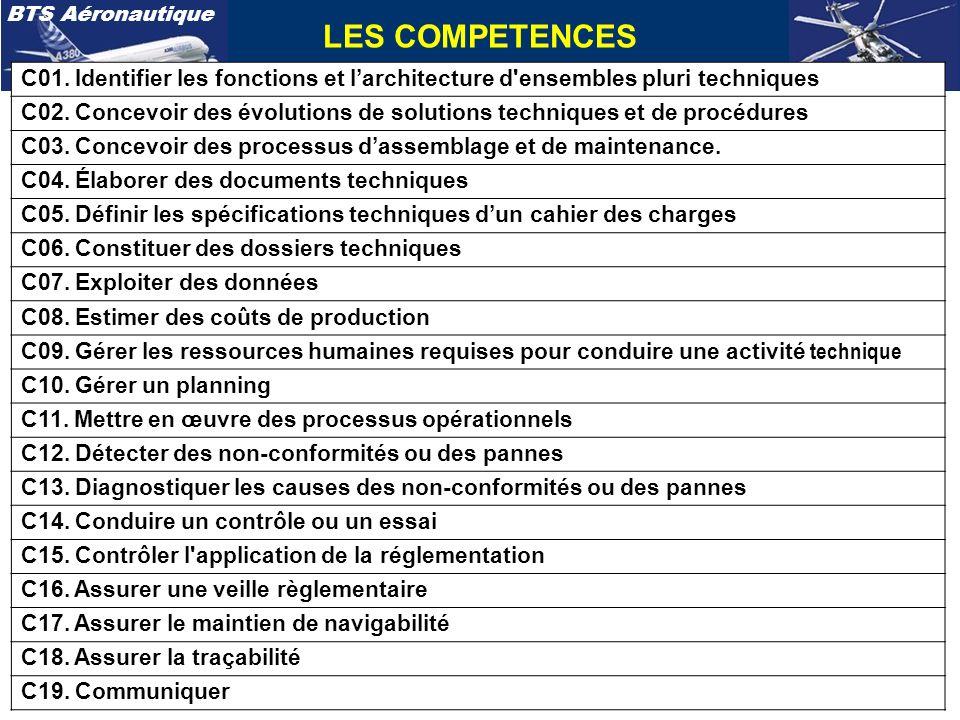 LES COMPETENCES C01. Identifier les fonctions et l'architecture d ensembles pluri techniques.