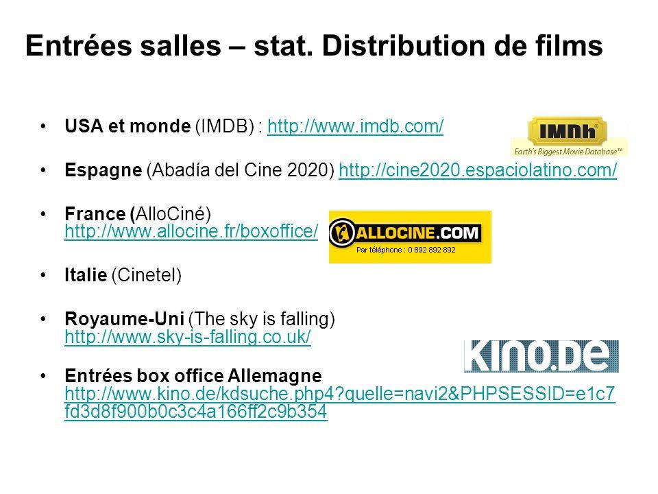 Entrées salles – stat. Distribution de films