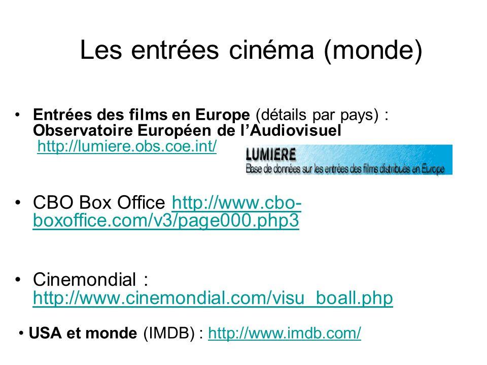 Les entrées cinéma (monde)