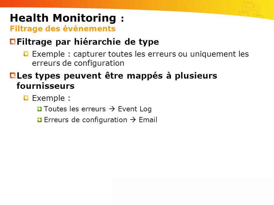 Health Monitoring : Filtrage des événements
