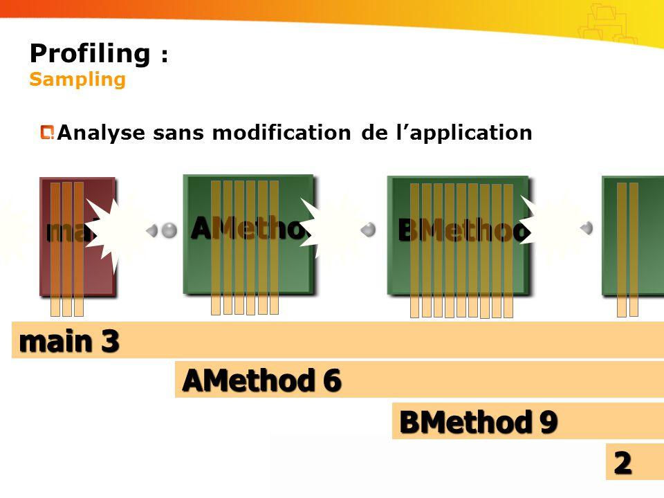 AMethod main BMethod main 3 AMethod 6 BMethod 9 2 Profiling : Sampling