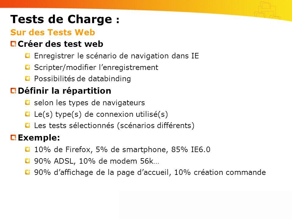 Tests de Charge : Sur des Tests Web