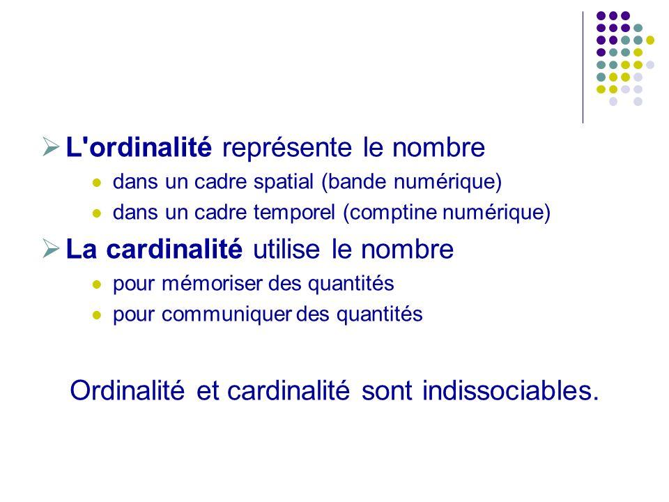 Ordinalité et cardinalité sont indissociables.