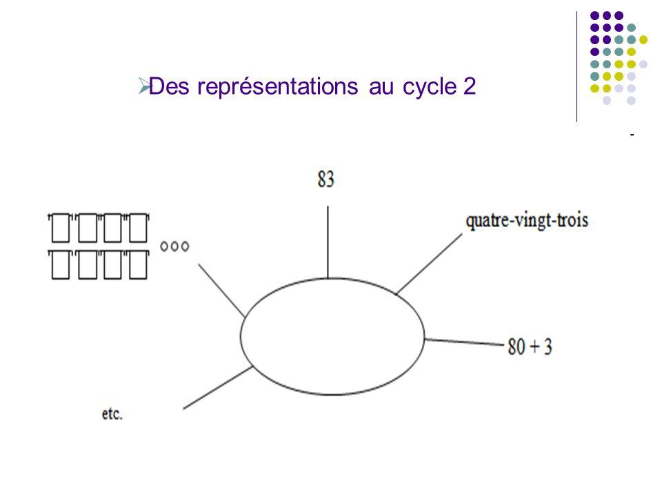 Des représentations au cycle 2