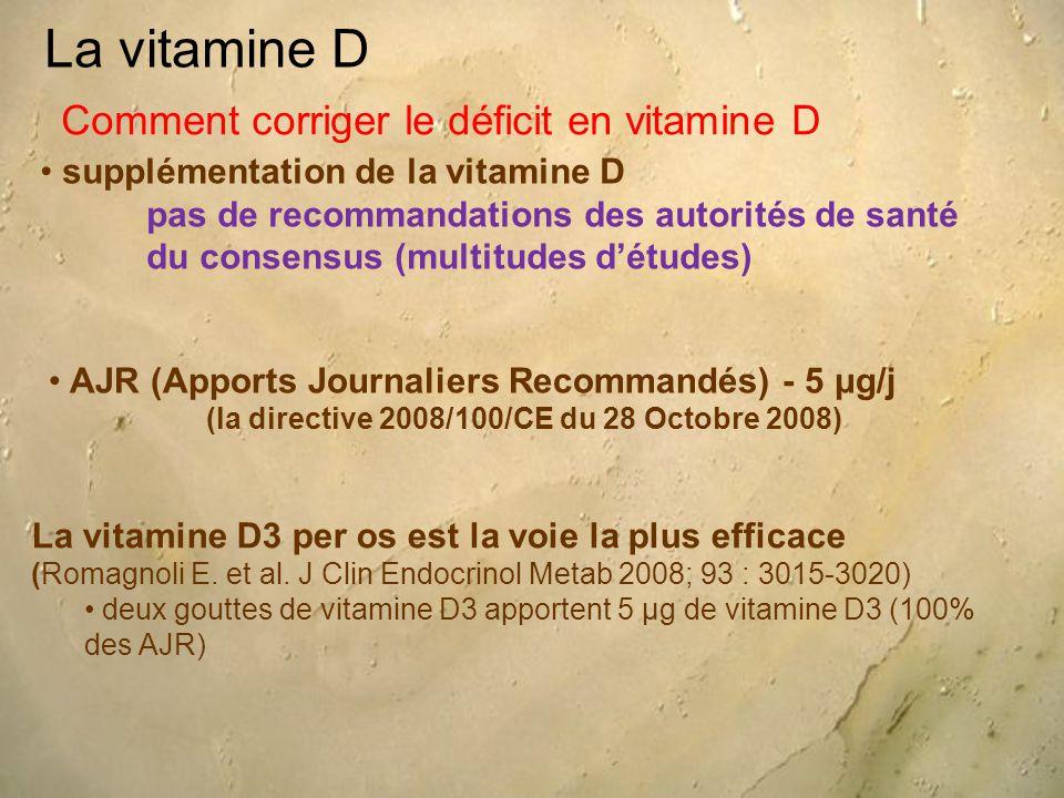 (la directive 2008/100/CE du 28 Octobre 2008)