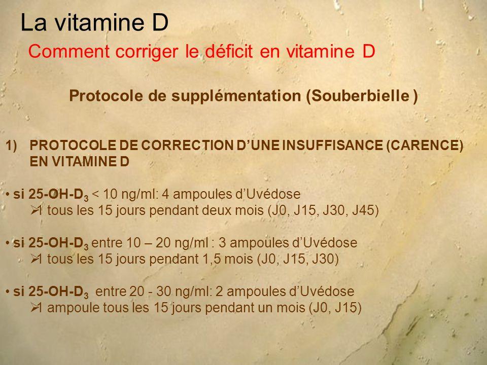 Protocole de supplémentation (Souberbielle )