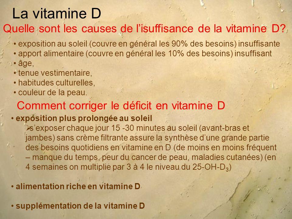 La vitamine D Quelle sont les causes de l'isuffisance de la vitamine D exposition au soleil (couvre en général les 90% des besoins) insuffisante.