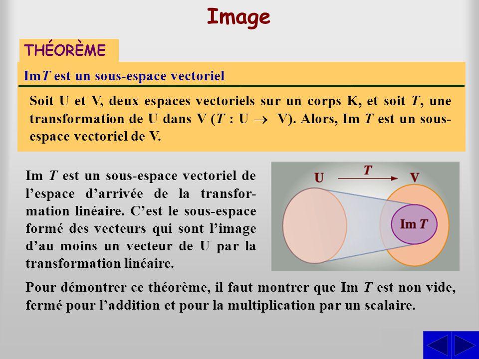 Image S THÉORÈME ImT est un sous-espace vectoriel