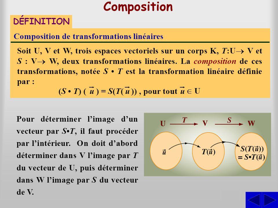 Composition S DÉFINITION Composition de transformations linéaires
